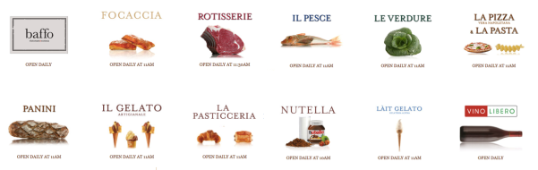 Selection of the Eataly Stations