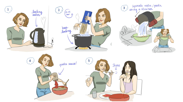 pastacomic